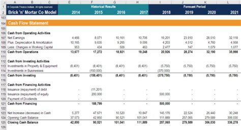 download income statement and balance sheet template excel pdf