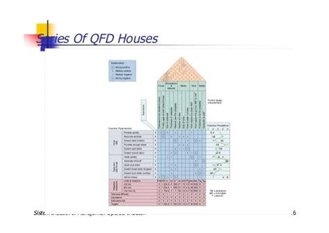 pengertian layout manajemen operasional 5 manajemen operasional