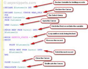 sql server stored procedure template using cursor in sql server stored procedure with exle