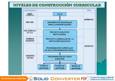 programacion curricular 2016 ppt planificaci n curricular 2015 es slideshare planificacion