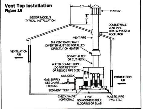 operation maintenance specification of a hayward pool heater