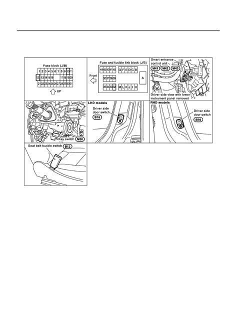 nissan almera fuse box layout wiring diagram with