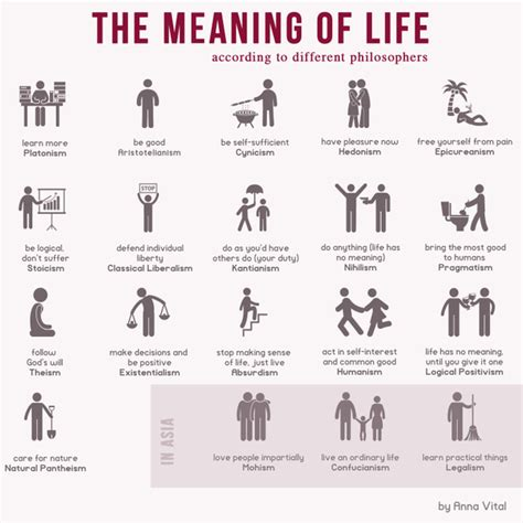 the meaning of the meaning of according to different philosophers