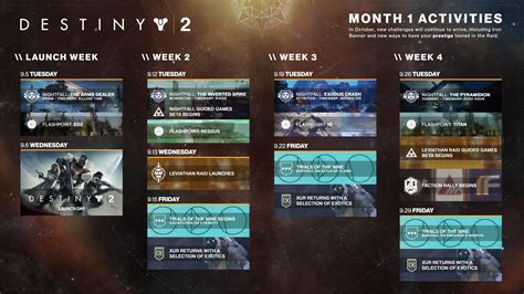 What Is Calendar Bungie Outlines Destiny 2 S Month Of Content Polygon