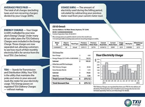 txu outage map txu exle bill current utilities inc