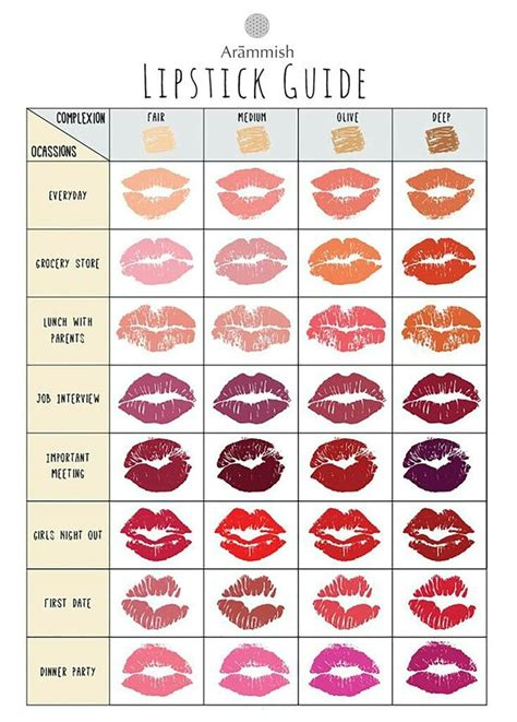 what is best name brand color for fine hair best 25 fair skin makeup ideas on pinterest