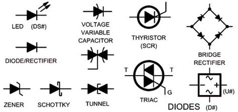 electrical schematic symbols diode get free image about