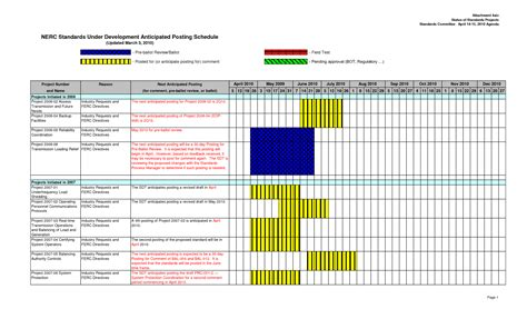 management schedule template best photos of excel calendar templates for projects in