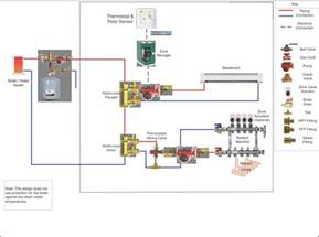 new boiler radiant baseboard taco controls question help heating help the wall