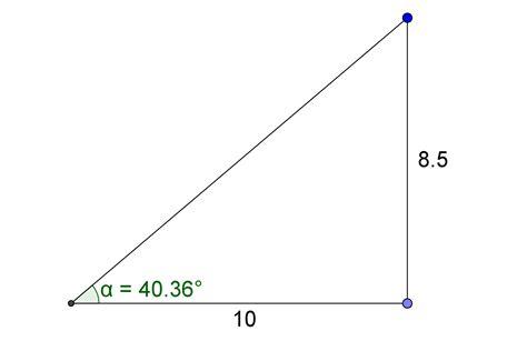 wie kann kã ndigung schreiben fã r wohnung prozentangaben bei steigungen mathe kursseite 187 serlo org