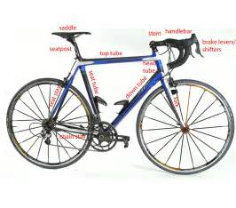 file annotated bicycle jpg