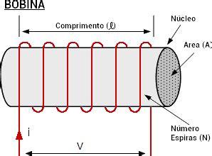 o que é capacitor e indutor bobina esquemas eletronica pt
