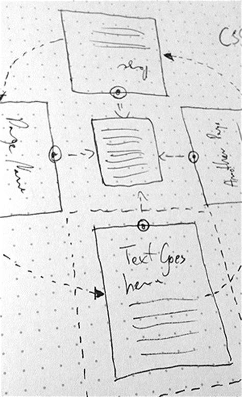 sketchbook dot grid sketch your design ideas rafal tomal