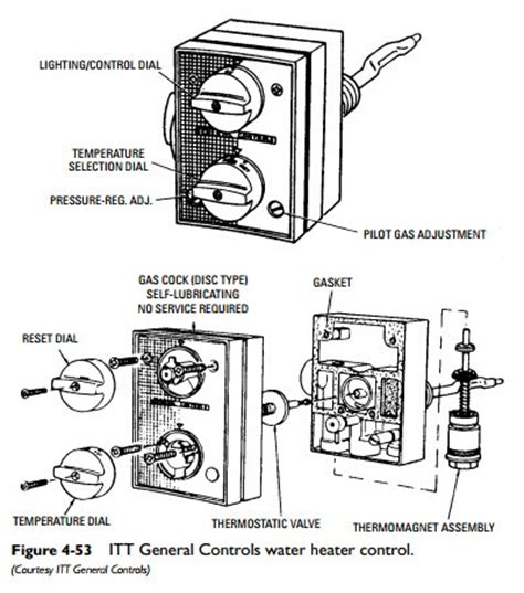 wiring diagram for richmond water heater wiring get