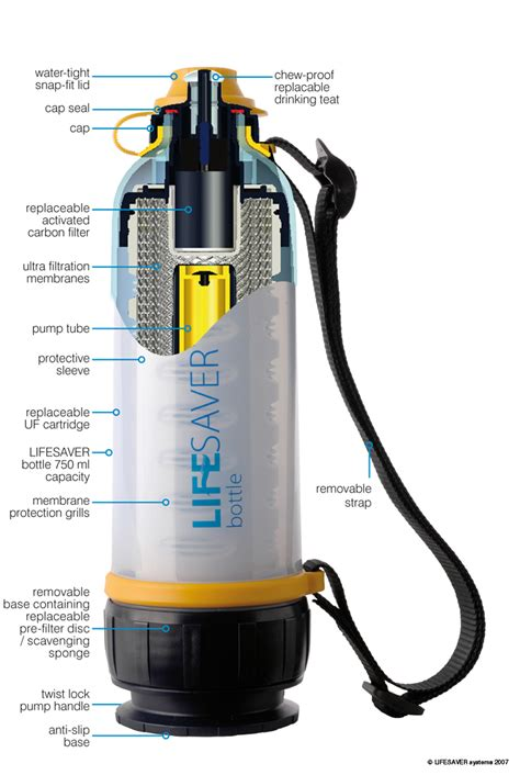 ls out of bottles lifesaver bottle 20 water and
