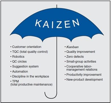 how to improve operations in 2015?part ii of ii | kaizen