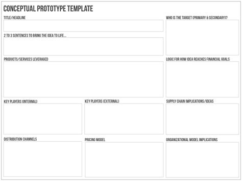 focus group note taking template choice image templates