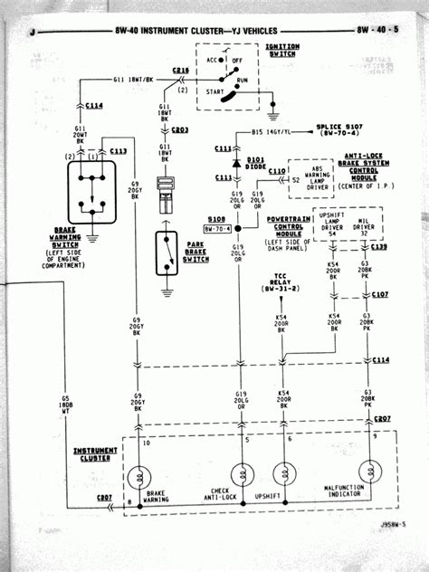 1995 jeep obd wiring diagram schematic wiring