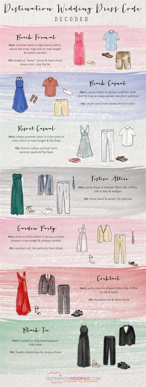 wedding invitation attire etiquette destination wedding dress code decoded wedding