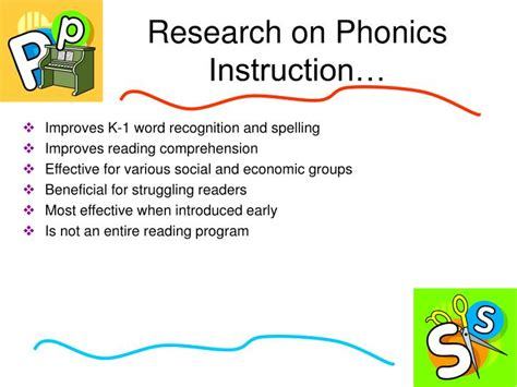 Research Based Letter Recognition Strategies Ppt Introduction To Phonemic Awareness Phonics Powerpoint Presentation Id 1295954