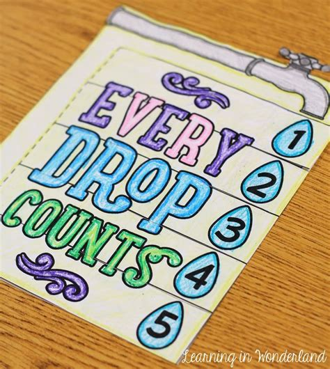 The 25 Best Water Conservation Posters Ideas On Pinterest