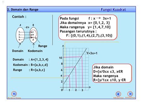 fungsi kuadrat  parabola