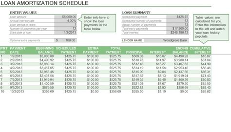 excel amortization schedule template loan amortization table excel template auto loan