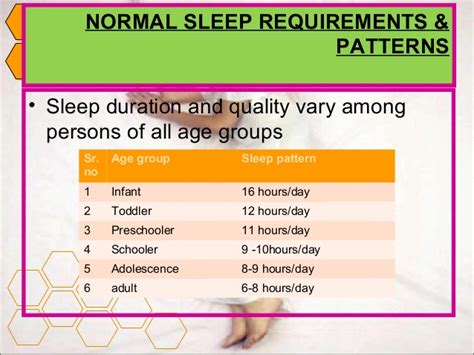 disturbed sleeping pattern nanda definition sleep disturbance and its patterns
