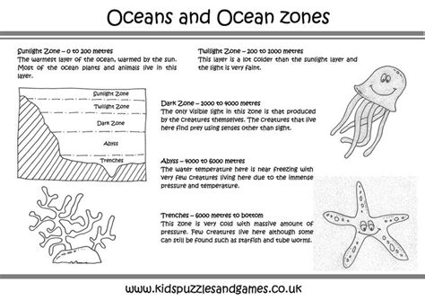 Label The Floor Worksheet by 1000 Images About Homeschooling Oceans On