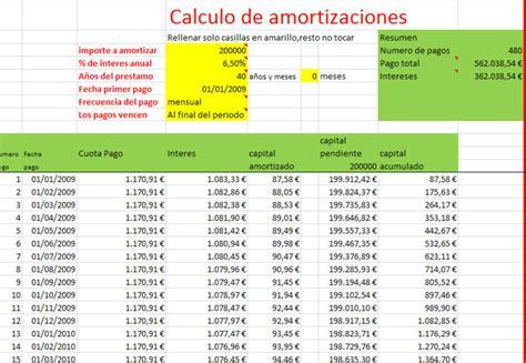 ejemplo de udf para el clculo de pago de impuesto a la renta de calculadora hipotecas en excel descargar gratis