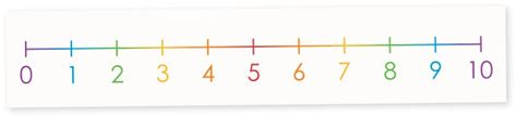 printable number line for kindergarten picture of a number line 1 10 new calendar template site