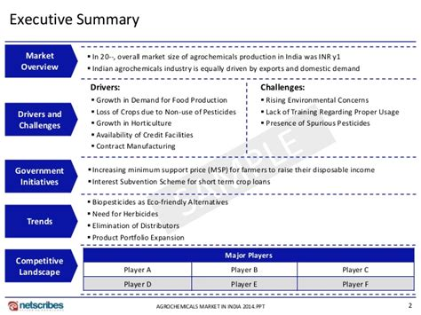 research report powerpoint template market research report agrochemicals market in india