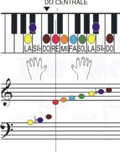 happy birthday to you testo tanti auguri a te grandi note colorate per piccoli pianisti