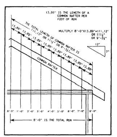 rafter length table grand theater foxwoods seating chart