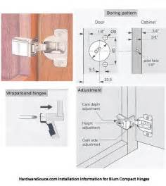 Kitchen Door Hinge Mounting Jig by 25 Best European Hinge Jig Images On European