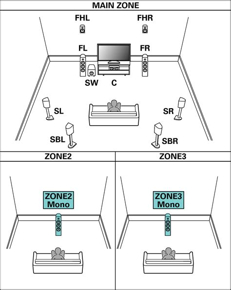9 2 speaker placement diagram get free image about