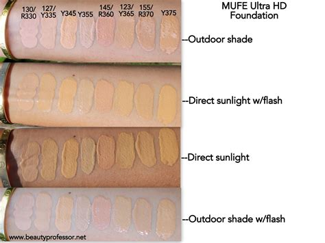 Make Up For Hd Foundation make up for ultra hd foundation swatches makeup etc