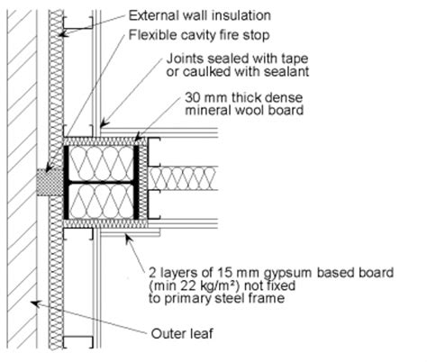 steel column section integration of elements for acoustic performance