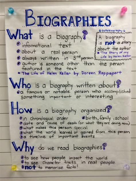 what do fiction biography and autobiography have in common best 25 biography project ideas on pinterest