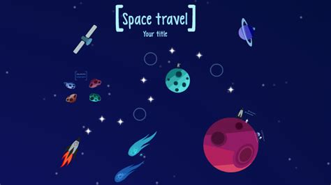 Out Of This World Without Any Space Influence In Sight by Prezi Template Design Challenge Winning Templates Prezi
