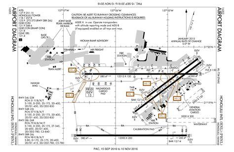 honolulu airport diagram file hnl faa airport diagram png wikimedia commons