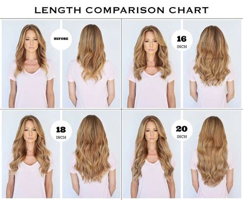 true life how extensions helped my natural hair grow chart of the different lengths of clip in hair extensions