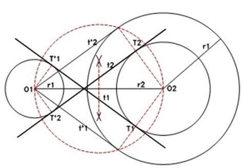 tangentes interiores a dos circunferencias tangencias por jos antonio cuadrado