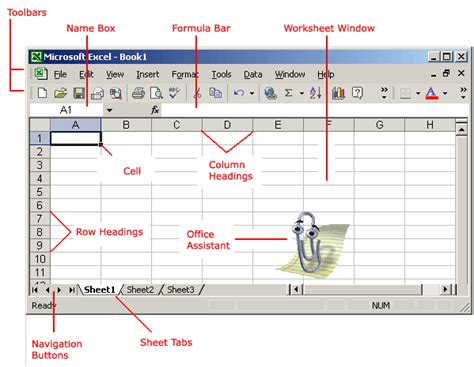 Parts Of A Spreadsheet by Excel Xp Identifying Basic Parts Of The Excel Window