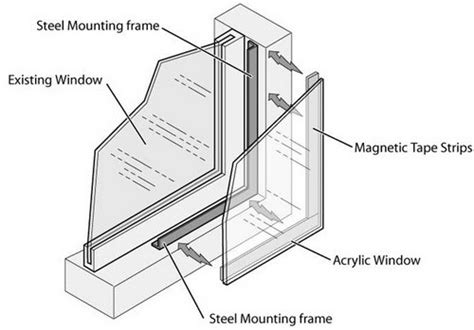 soundproof windows for sound insulation how to soundproof a window and block noise
