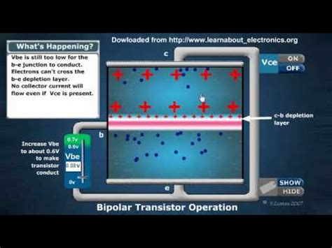 npn transistor working animation image gallery npn transistor animation