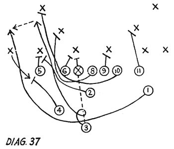 diagram football plays jam on toast a beautiful day in november on the banks of