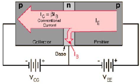 transistor darlington como funciona 191 c 243 mo funciona un transistor pnp thebellmeade