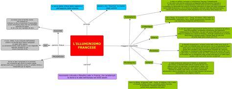 illuminismo in francia illuministi francesi porro tarro millan