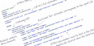 cara membuat form artikel dengan php cara membuat input data php blog nurri